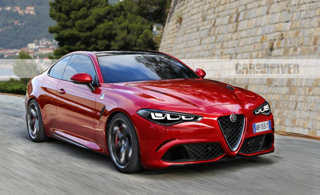2021 Alfa Romeo Giulia Price
