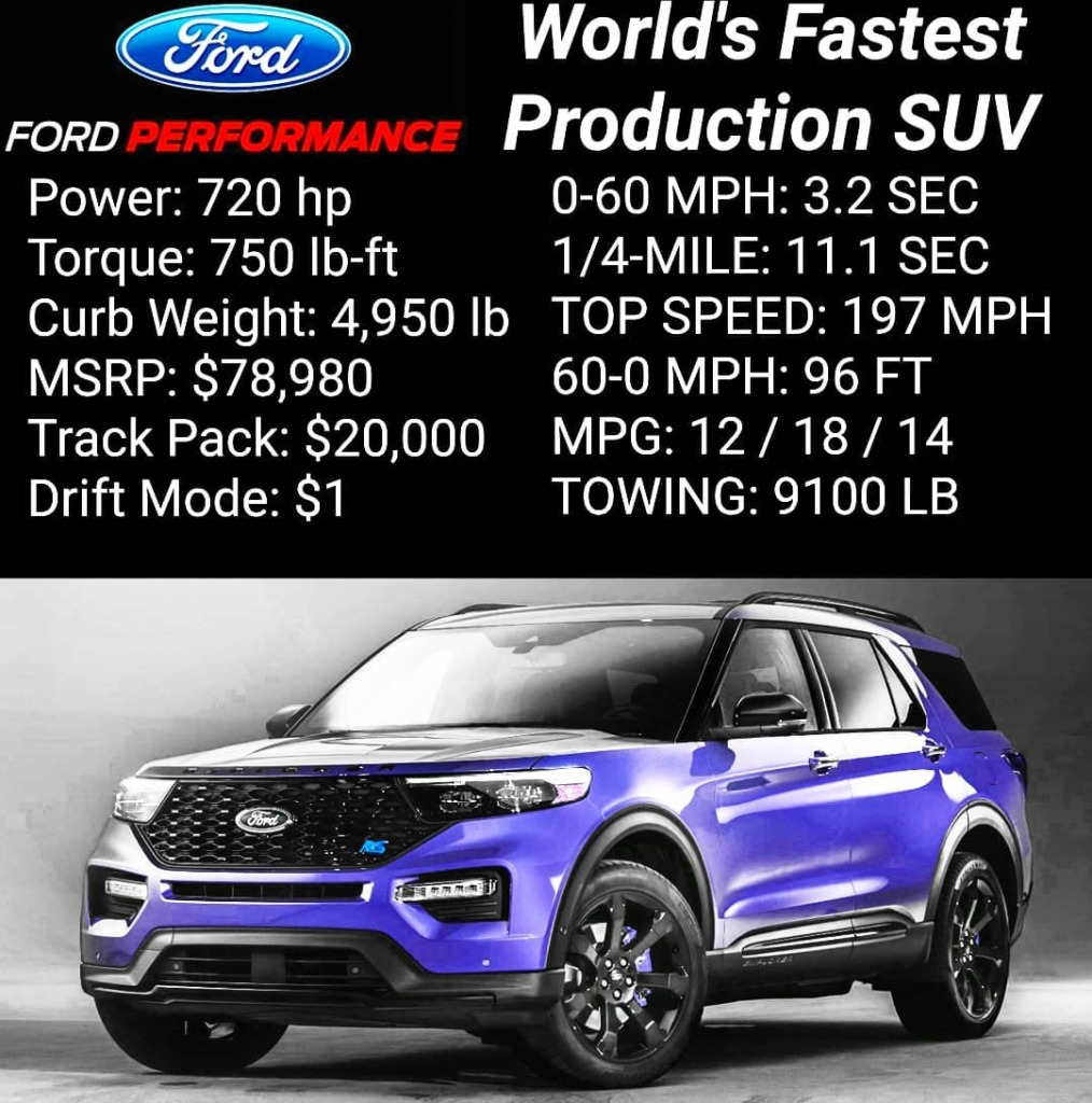 2021 Ford Explorer Pictures