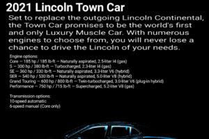 2021 Lincoln Town Spy Photos