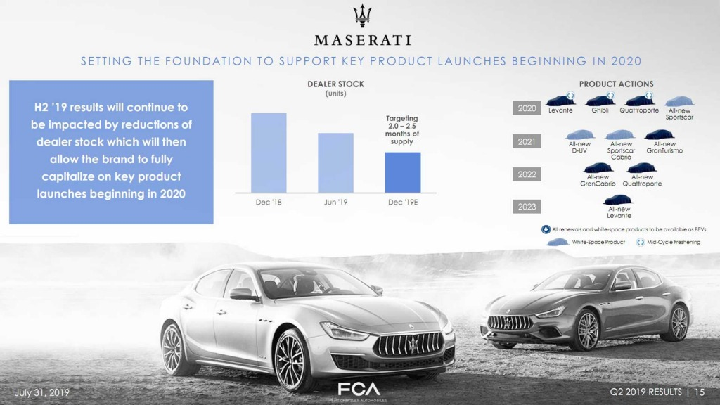 2021 Maserati Quattroportes Wallpaper